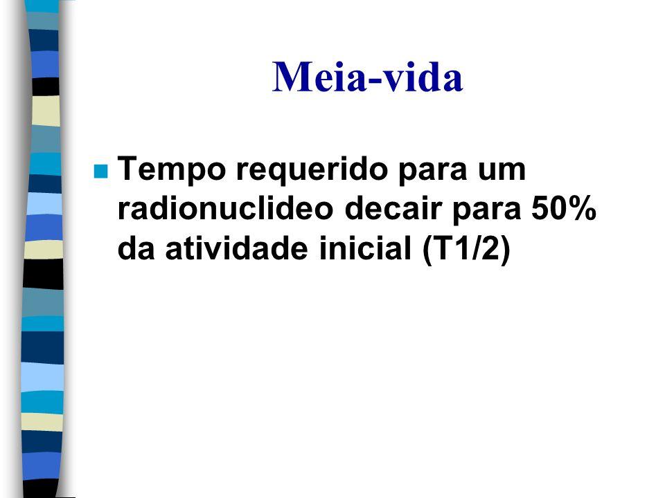 Meia-vida Tempo requerido para um radionuclideo decair para 50% da atividade inicial (T1/2) I-131 = 8 hrs.