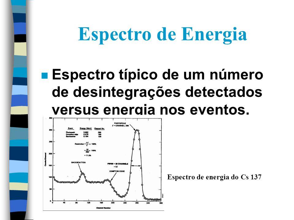 Espectro de Energia Espectro típico de um número de desintegrações detectados versus energia nos eventos.