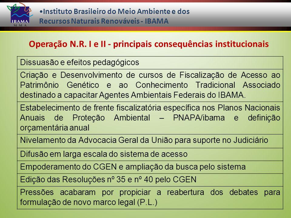 Operação N.R. I e II - principais consequências institucionais