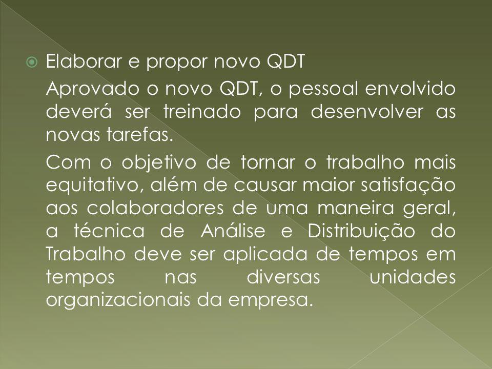 Elaborar e propor novo QDT