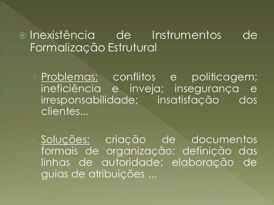 Inexistência de Instrumentos de Formalização Estrutural