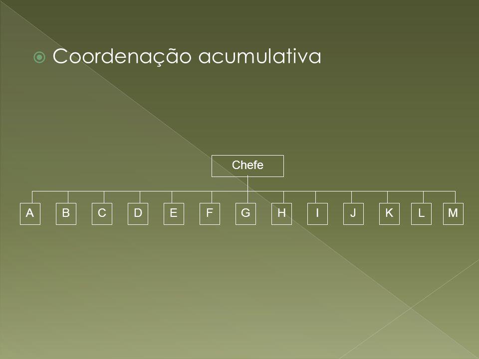 Coordenação acumulativa