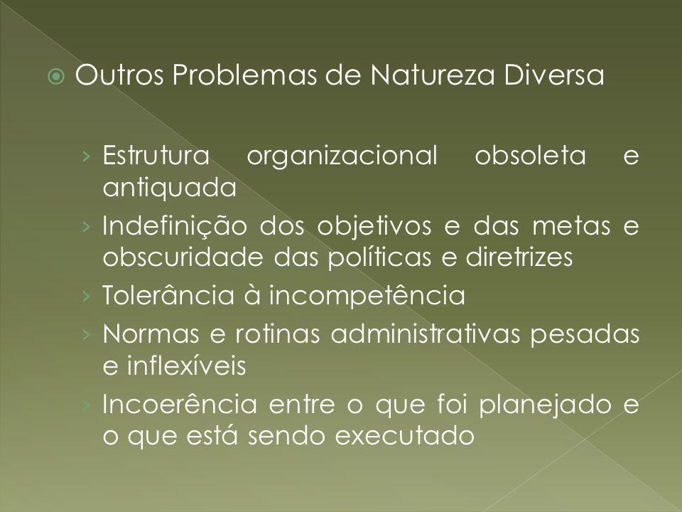 Outros Problemas de Natureza Diversa