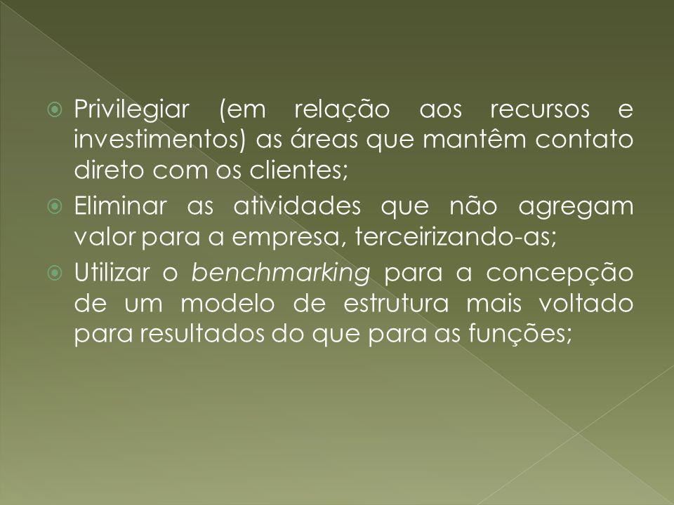 Privilegiar (em relação aos recursos e investimentos) as áreas que mantêm contato direto com os clientes;