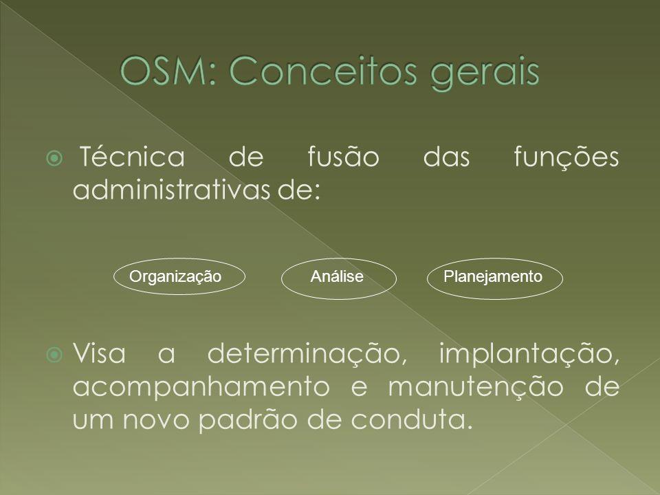 OSM: Conceitos gerais Técnica de fusão das funções administrativas de: