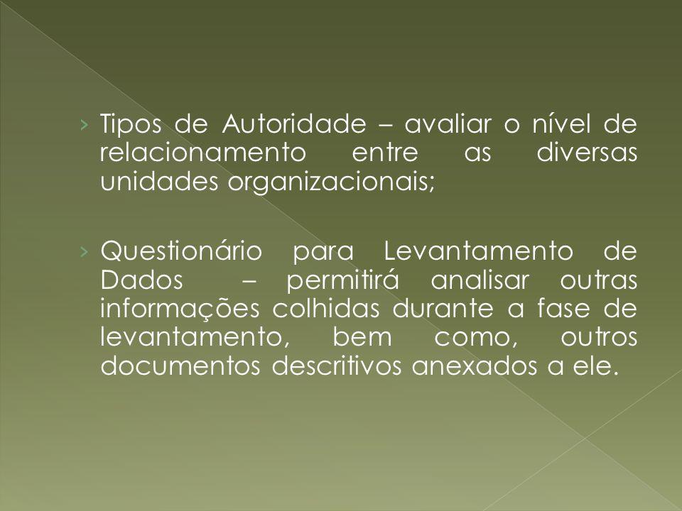 Tipos de Autoridade – avaliar o nível de relacionamento entre as diversas unidades organizacionais;