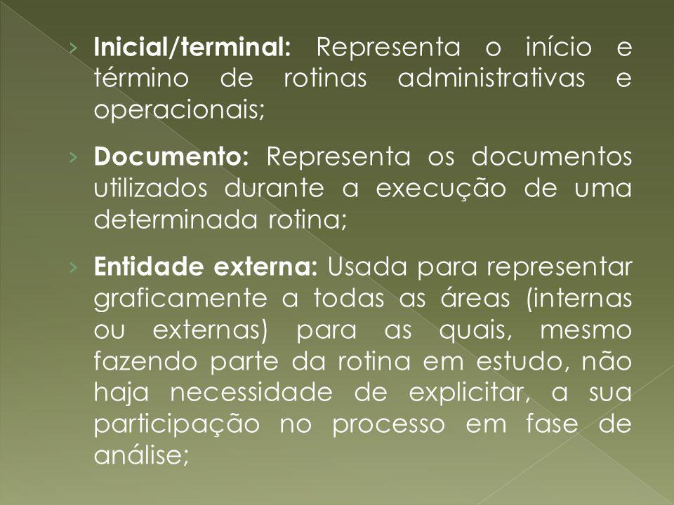 Inicial/terminal: Representa o início e término de rotinas administrativas e operacionais;