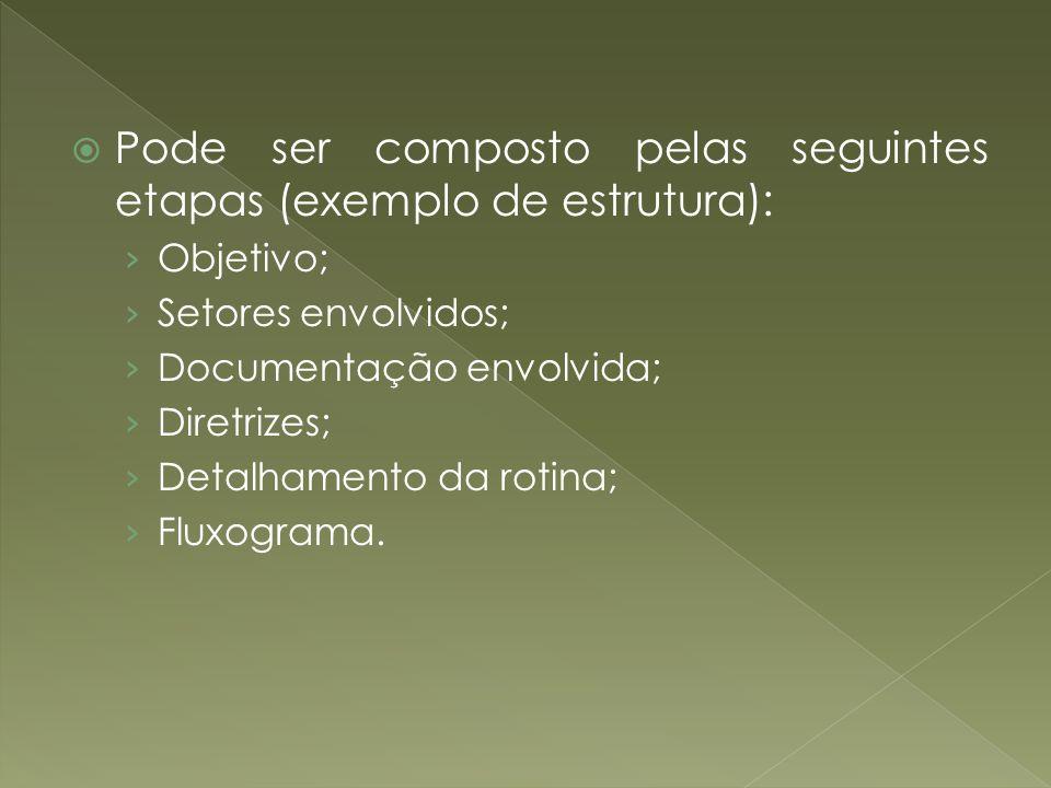 Pode ser composto pelas seguintes etapas (exemplo de estrutura):