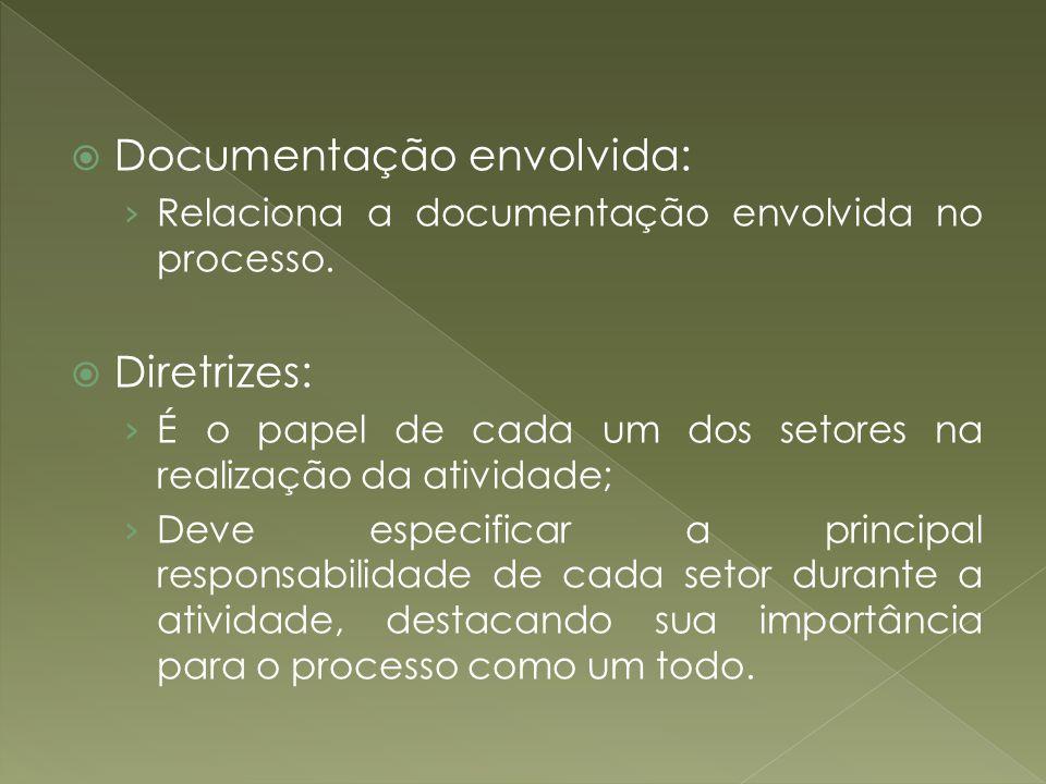 Documentação envolvida: