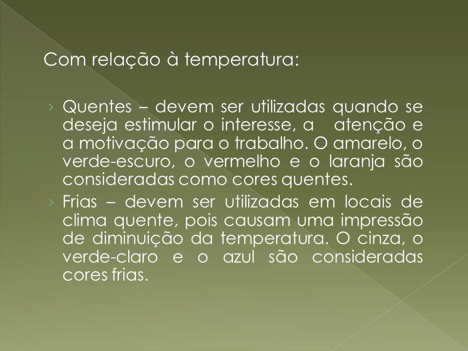 Com relação à temperatura: