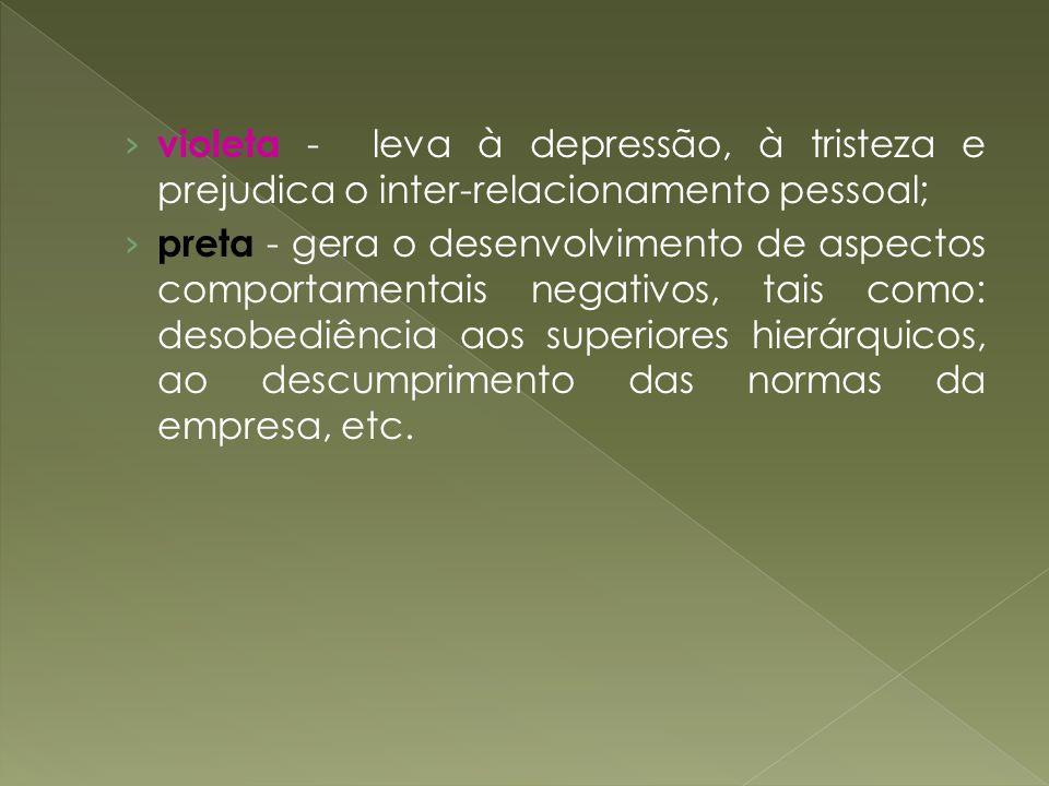 violeta - leva à depressão, à tristeza e prejudica o inter-relacionamento pessoal;
