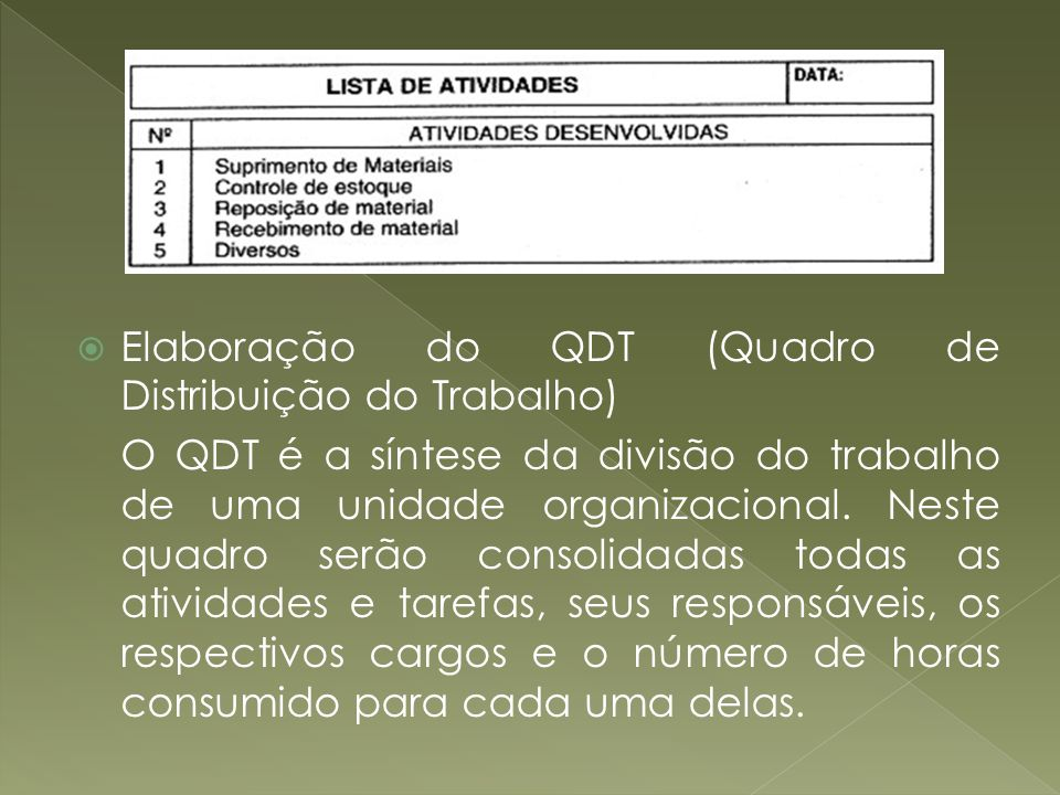 Elaboração do QDT (Quadro de Distribuição do Trabalho)