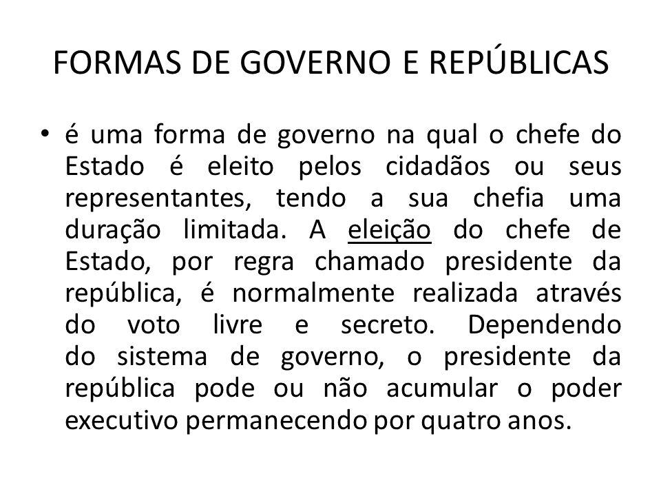 FORMAS DE GOVERNO E REPÚBLICAS