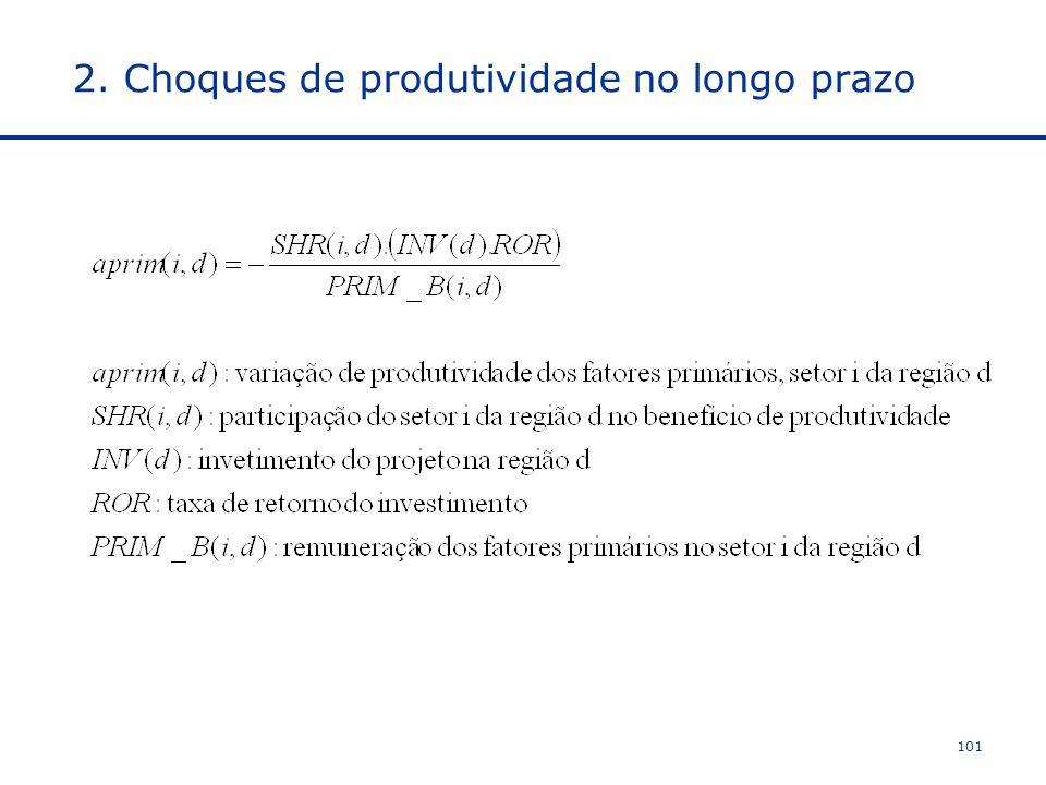 2. Choques de produtividade no longo prazo