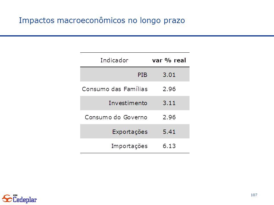 Impactos macroeconômicos no longo prazo