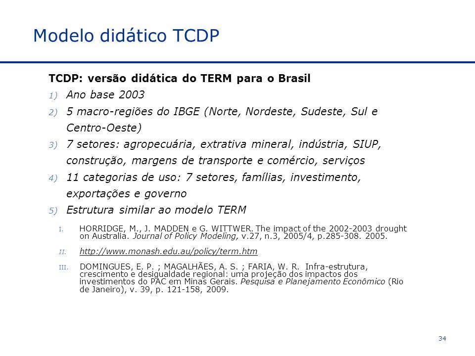 Modelo didático TCDP TCDP: versão didática do TERM para o Brasil