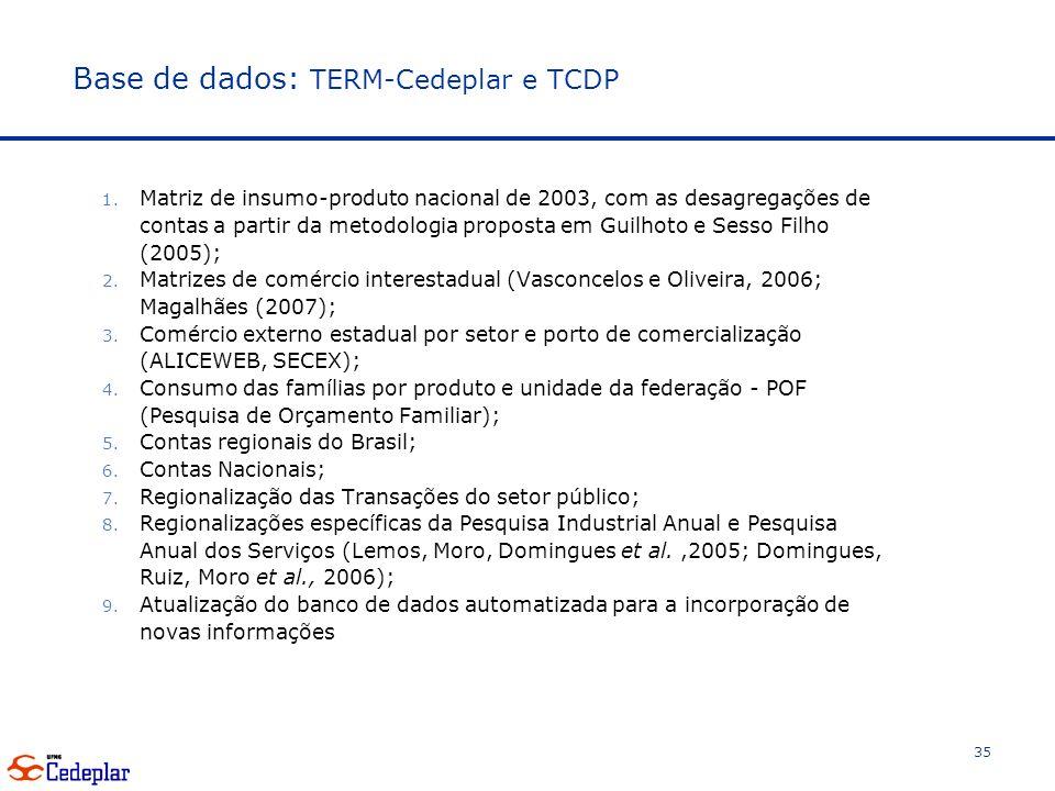 Base de dados: TERM-Cedeplar e TCDP