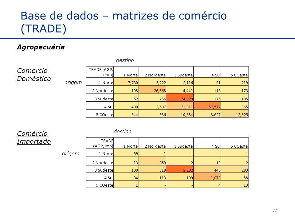 Base de dados – matrizes de comércio (TRADE)