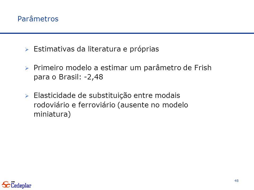 Parâmetros Estimativas da literatura e próprias. Primeiro modelo a estimar um parâmetro de Frish para o Brasil: -2,48.
