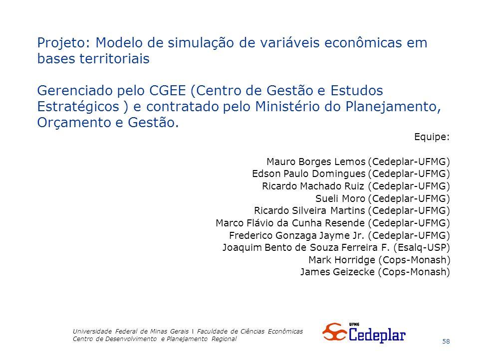 Projeto: Modelo de simulação de variáveis econômicas em bases territoriais Gerenciado pelo CGEE (Centro de Gestão e Estudos Estratégicos ) e contratado pelo Ministério do Planejamento, Orçamento e Gestão.