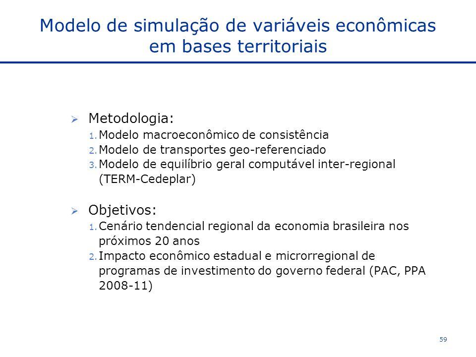 Modelo de simulação de variáveis econômicas em bases territoriais