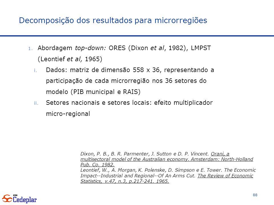 Decomposição dos resultados para microrregiões