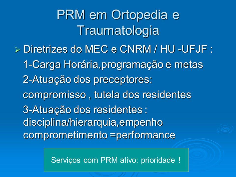 PRM em Ortopedia e Traumatologia