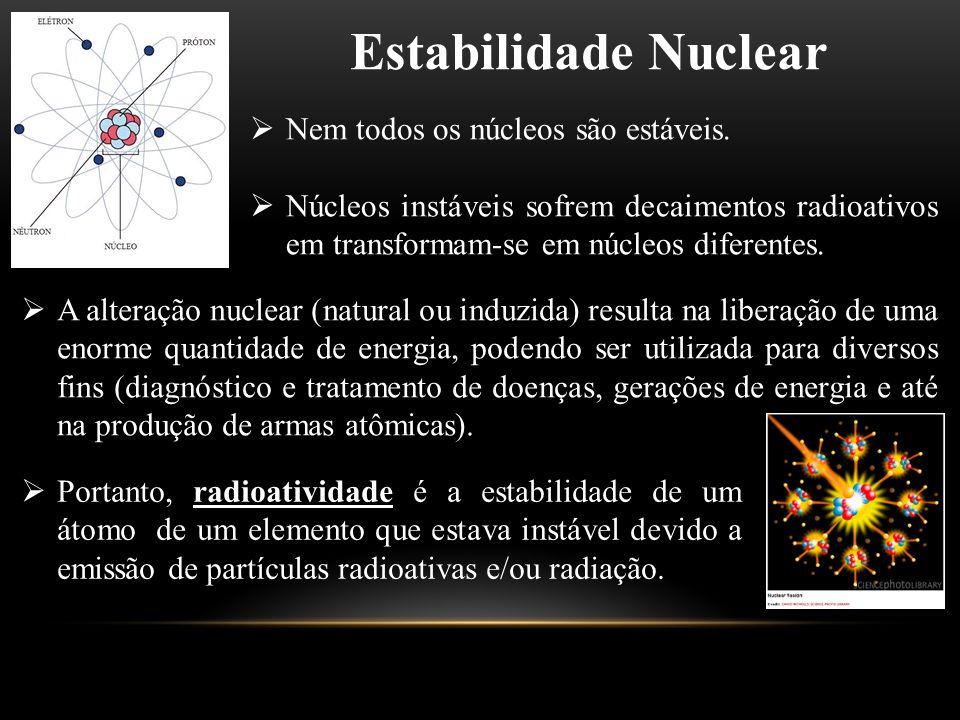 Estabilidade Nuclear Nem todos os núcleos são estáveis.