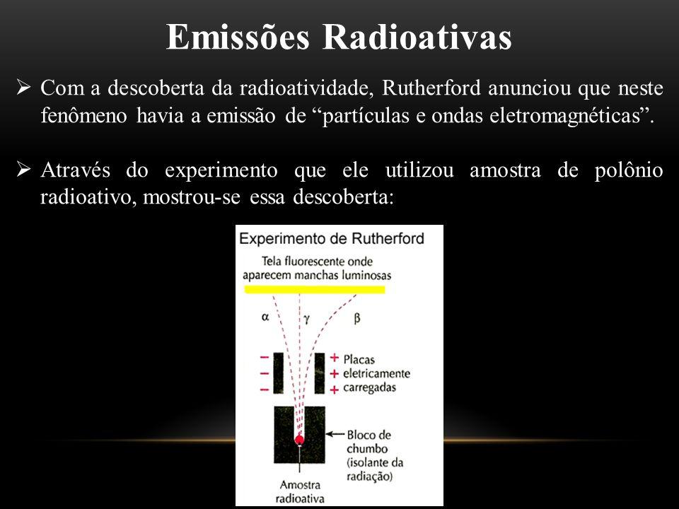Emissões Radioativas