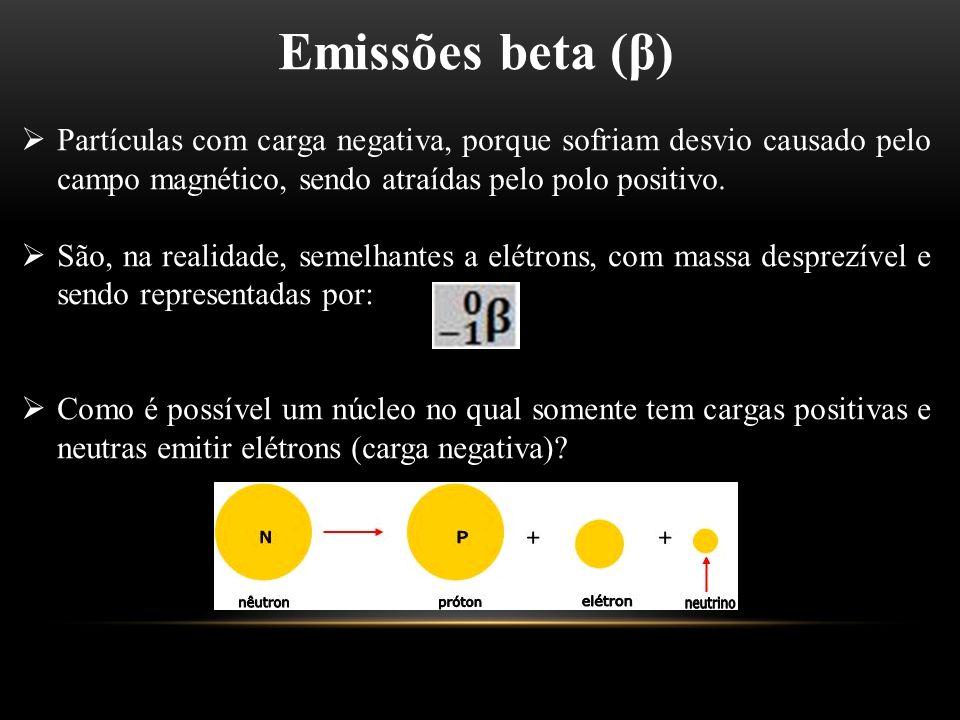 Emissões beta (β) Partículas com carga negativa, porque sofriam desvio causado pelo campo magnético, sendo atraídas pelo polo positivo.