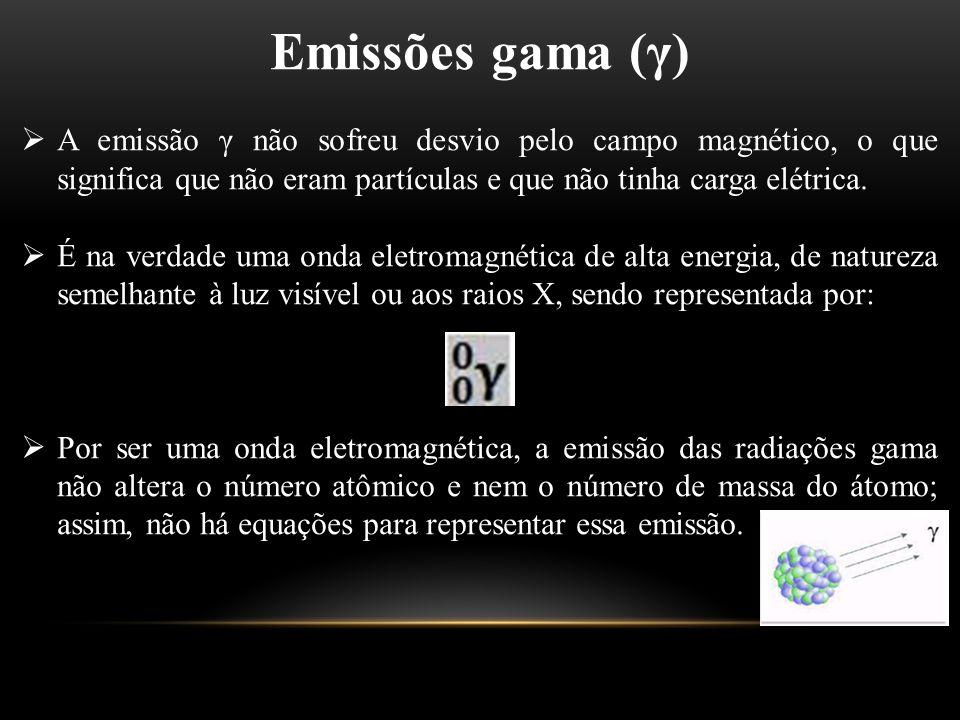 Emissões gama (γ) A emissão γ não sofreu desvio pelo campo magnético, o que significa que não eram partículas e que não tinha carga elétrica.