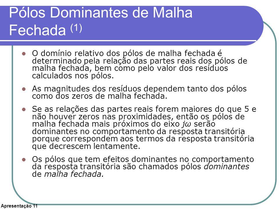 Pólos Dominantes de Malha Fechada (1)