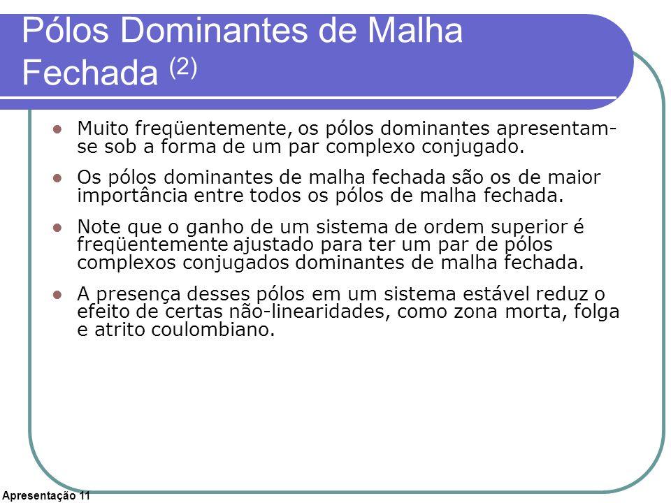 Pólos Dominantes de Malha Fechada (2)