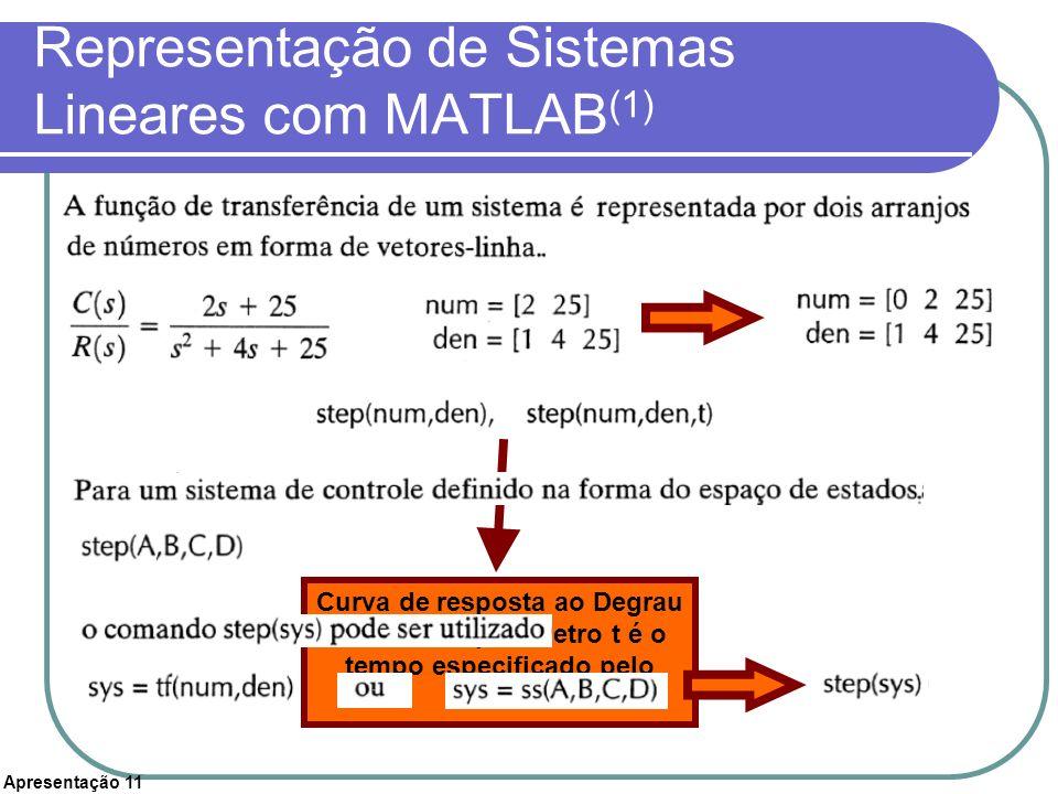 Representação de Sistemas Lineares com MATLAB(1)
