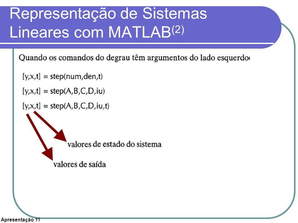 Representação de Sistemas Lineares com MATLAB(2)