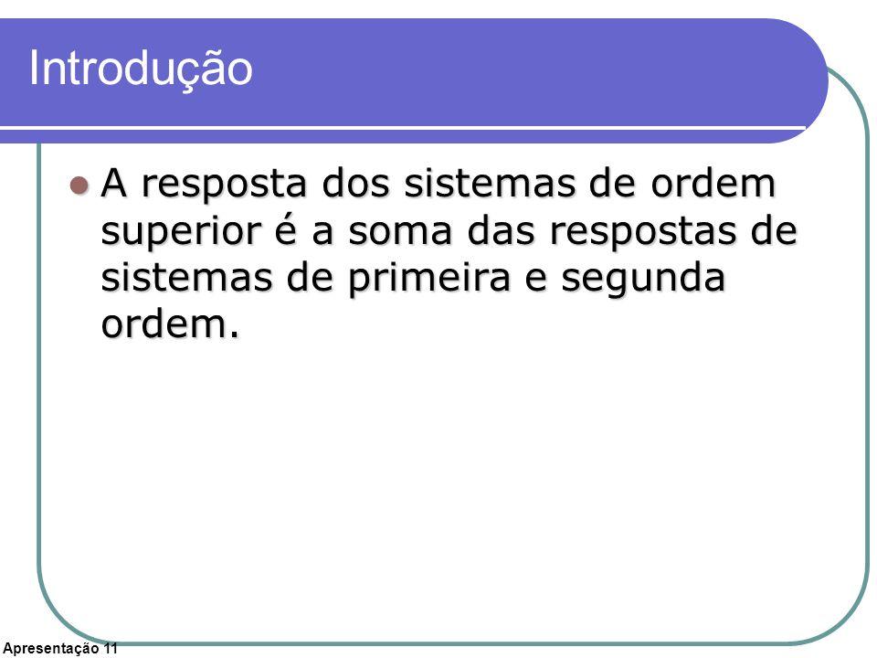 Introdução A resposta dos sistemas de ordem superior é a soma das respostas de sistemas de primeira e segunda ordem.