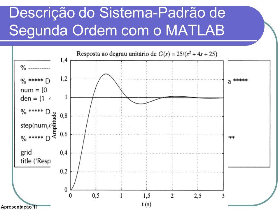 Descrição do Sistema-Padrão de Segunda Ordem com o MATLAB