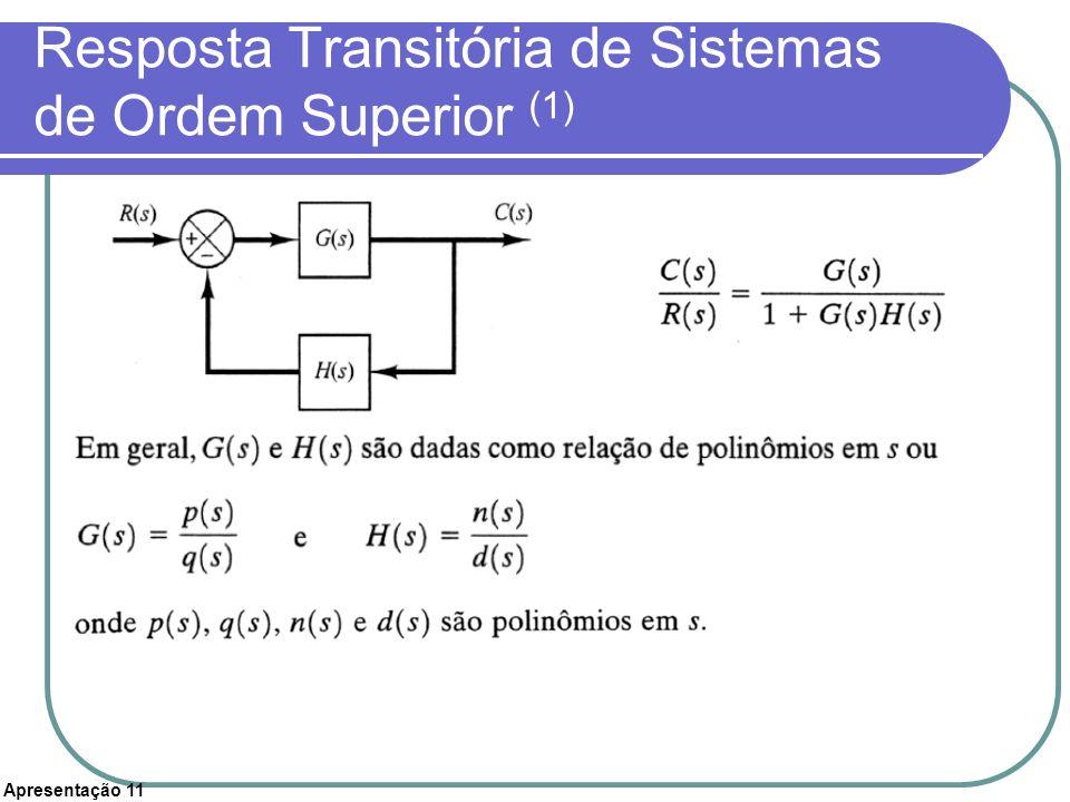 Resposta Transitória de Sistemas de Ordem Superior (1)