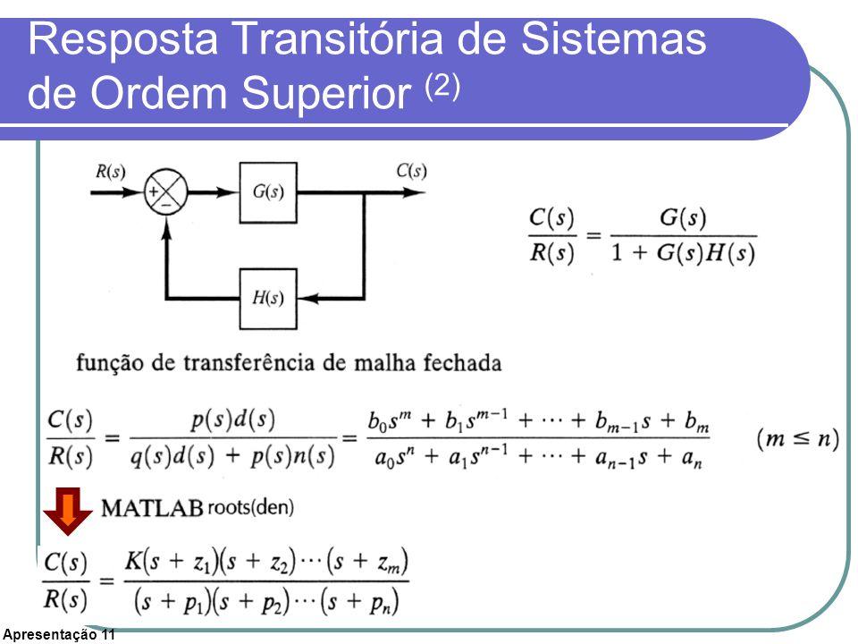 Resposta Transitória de Sistemas de Ordem Superior (2)