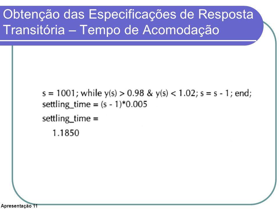 Obtenção das Especificações de Resposta Transitória – Tempo de Acomodação