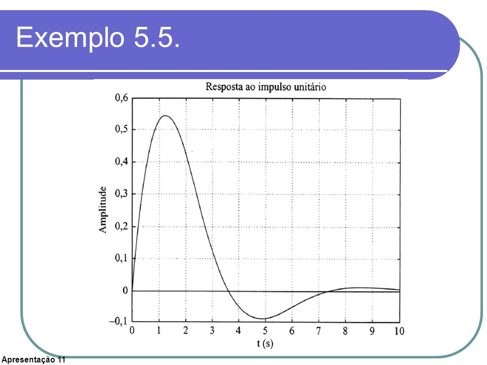 Exemplo 5.5.