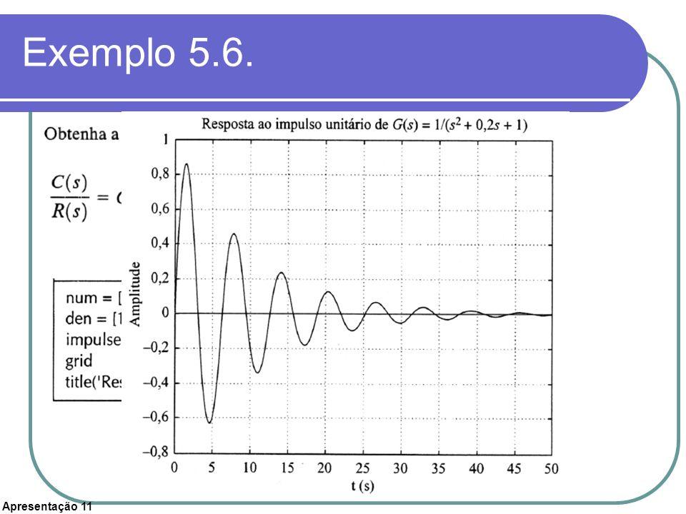 Exemplo 5.6.