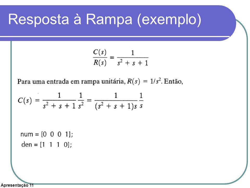 Resposta à Rampa (exemplo)