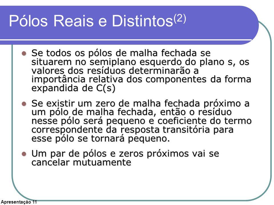 Pólos Reais e Distintos(2)