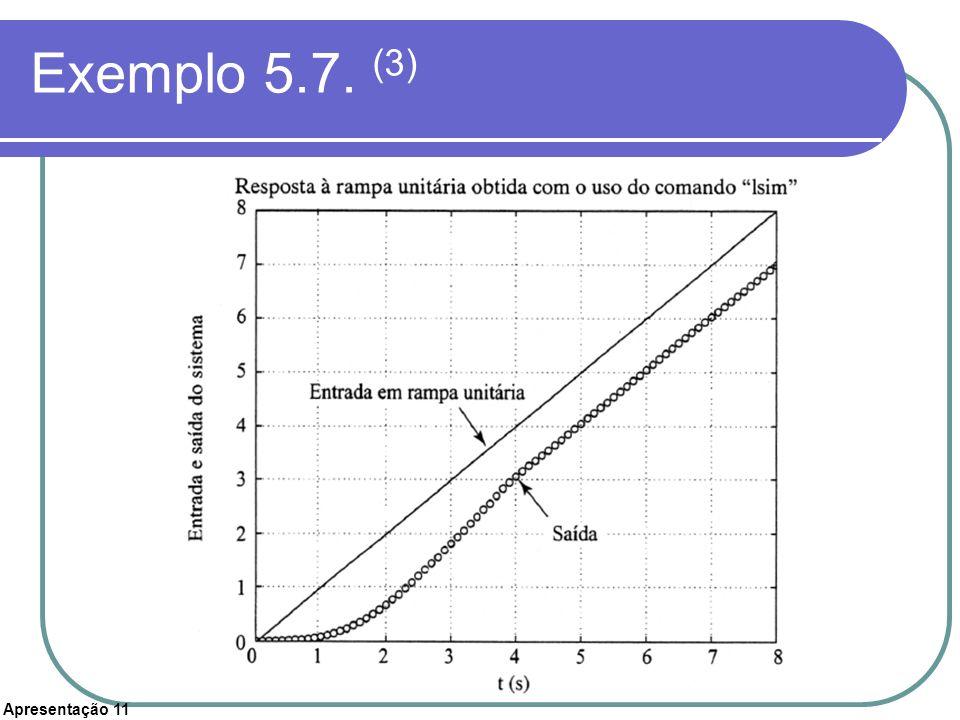 Exemplo 5.7. (3)