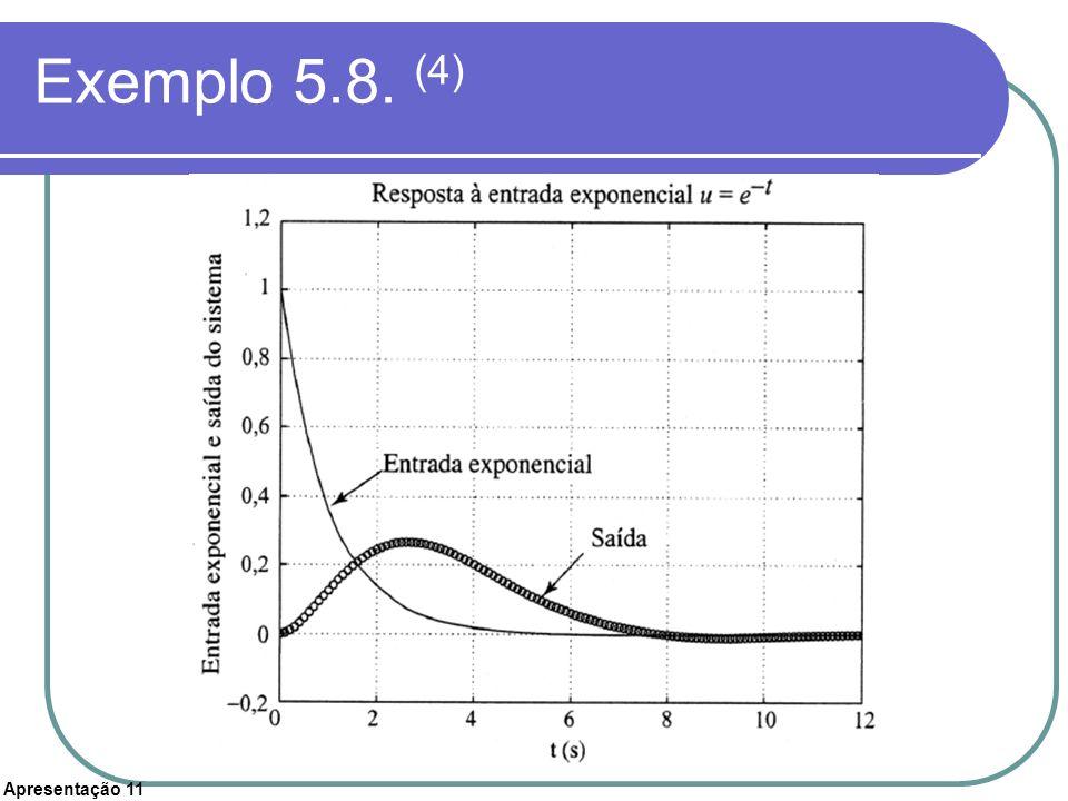 Exemplo 5.8. (4)