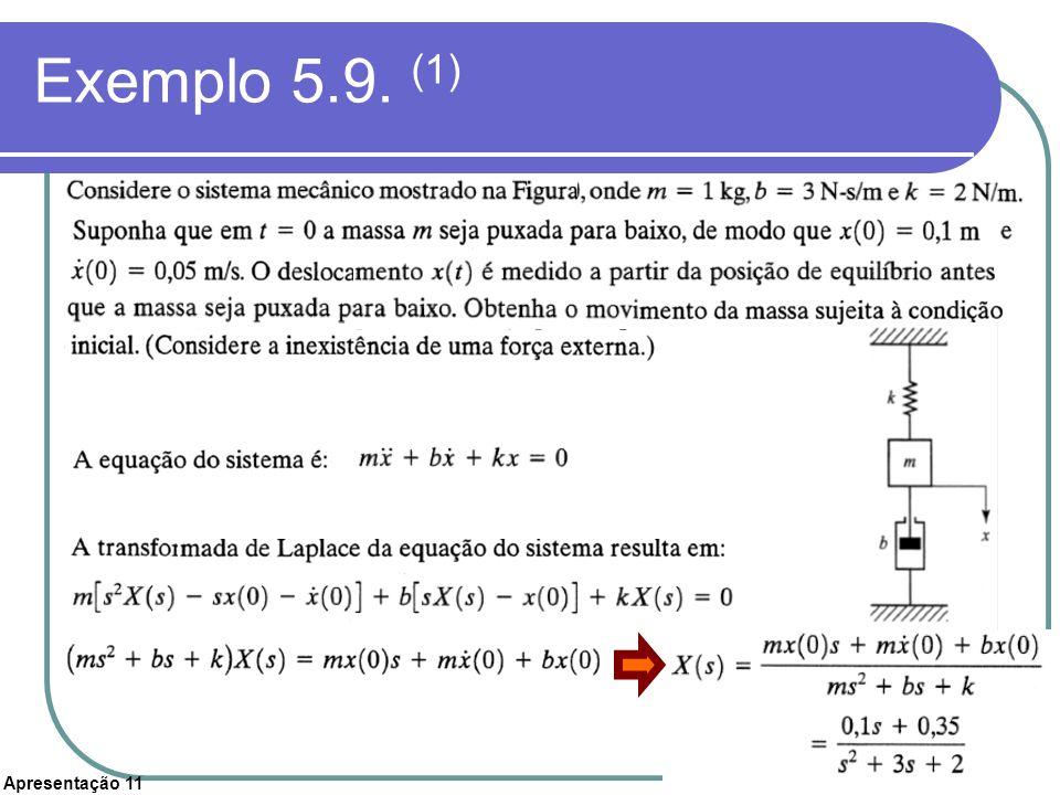 Exemplo 5.9. (1)