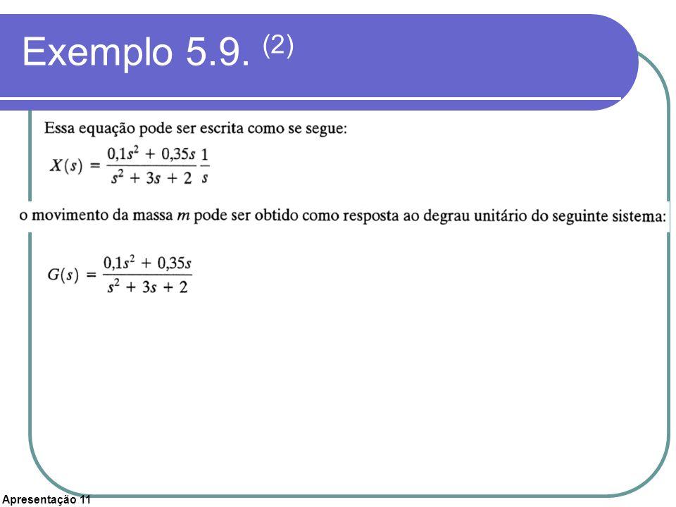 Exemplo 5.9. (2)