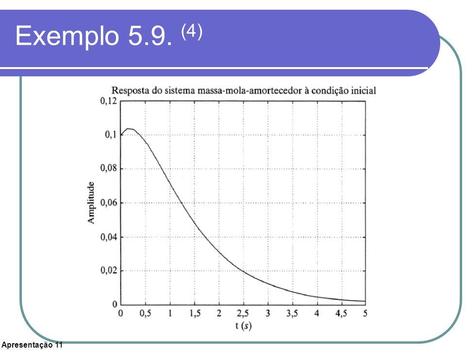 Exemplo 5.9. (4)