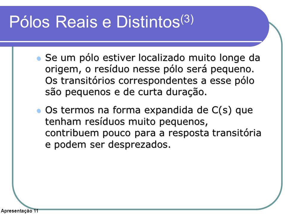 Pólos Reais e Distintos(3)